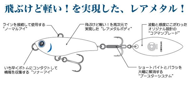 COREMAN POWERBLADE 24 稀有金屬製海鱸用Tail Spinner