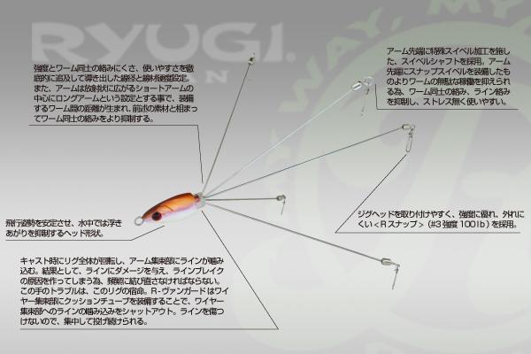 RYUGI R-Vanguard 阿拉巴馬釣組再改良