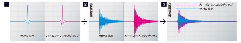 shimano_posion_adrena_2