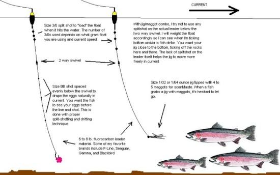 Drift fishing setup for salmon for Steelhead fishing rigs