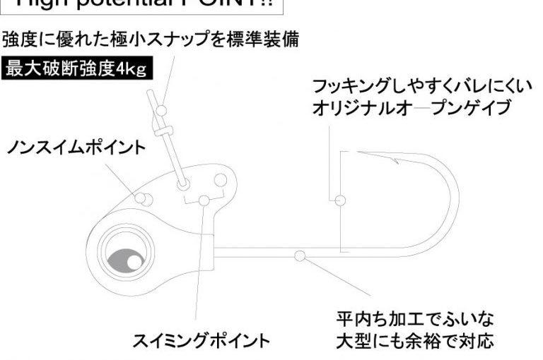 RUDIE'S メバVIBE HEAD/メバBite WORM 戰斧小蟲組