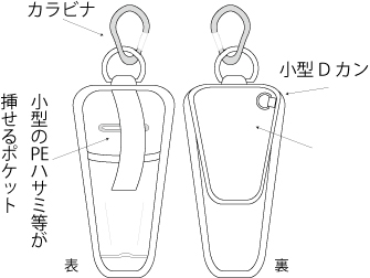 Rapala Sheath Holder 便攜鉗套